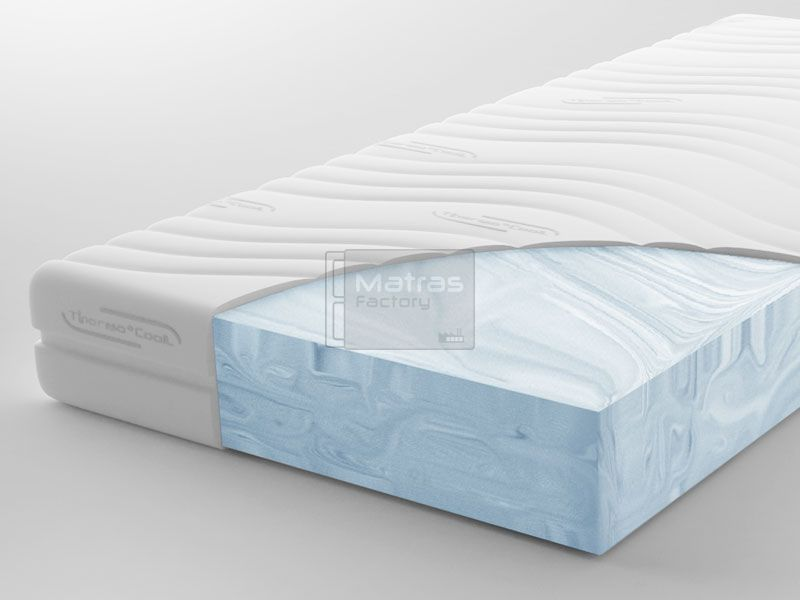 Koudschuim matras Colorado Medium